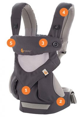 four-position-360-ergo-baby-carrier-cool-air-carbon-grey-points