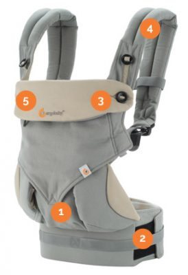 four-position-360-ergo-baby-carrier-grey-points